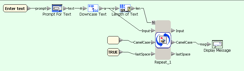 CamelCase example in Sanscript (main flowgram)