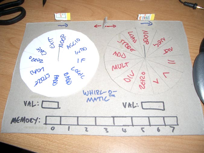 A prototype of Whirl machine